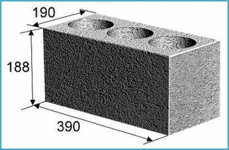 Размеры: длина, ширина и высота