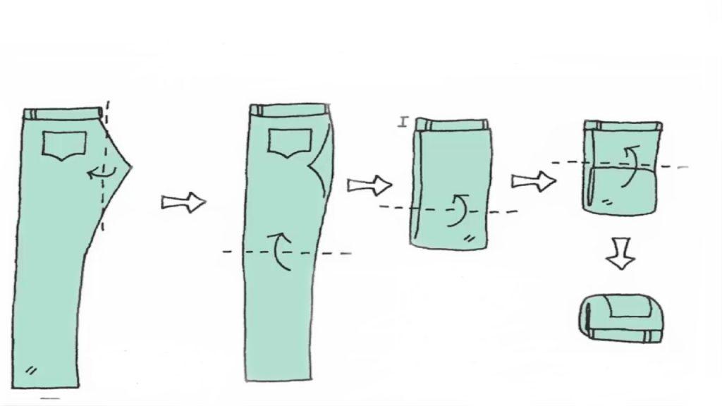гирудотерапевты картинки как правильно заворачивать джинсы земной путь это