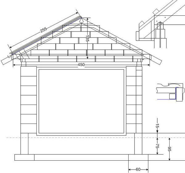 Двухскатную крышу следует строить в районах с обильным выпадением осадков