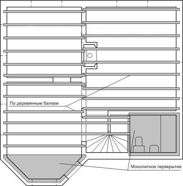 Эскиз-схема перекрытия