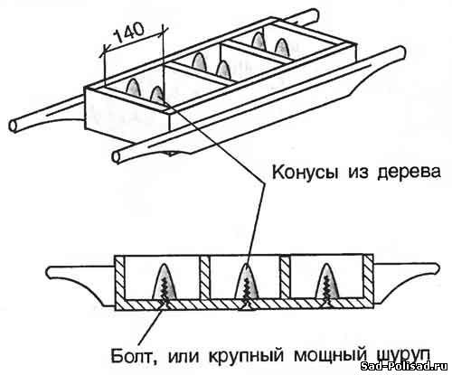 Форма для шлакоблока в виде носилок рассчитана на отливку 3 шлакоблоков.