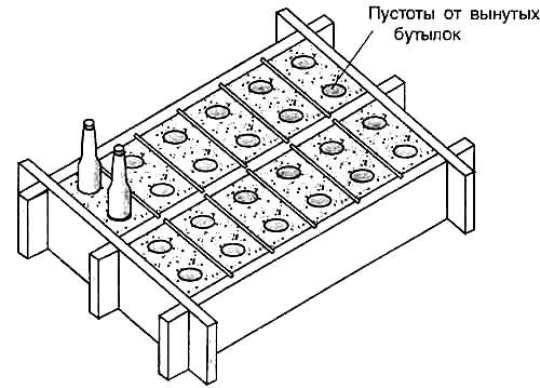 Форма из струганных блоков для производства шлакоблоков, для получения пустот применяются стеклянные бутылки.