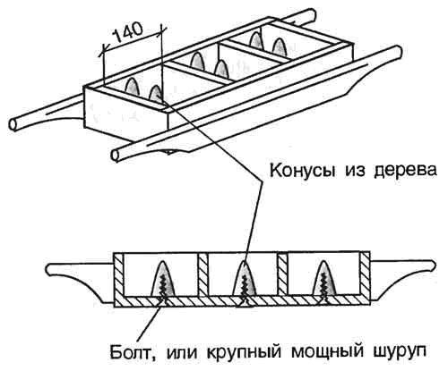 Форма-носилки