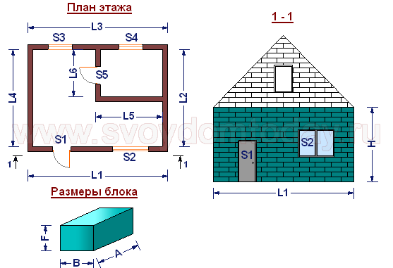 Фото планировки дома с размерами
