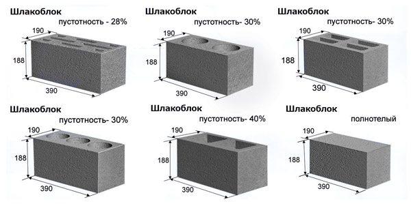 Фото стандартных блоков различной пустотности и  формы пустот