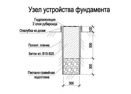 Фундамент обустраиваем, как изображено на фото