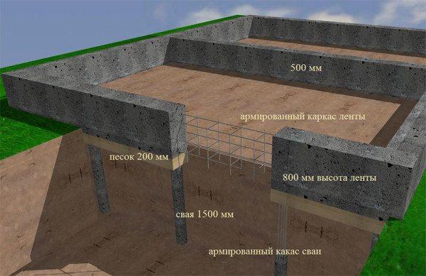 Графический проект обустройства фундамента для домов из пеноблока