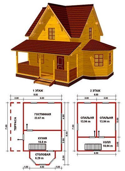 Какой бы ни была площадь проектируемого дома, это важнейший процесс перед непосредственным строительством любого серьезного строения