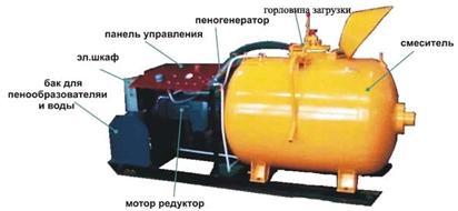 Краткая фото-инструкция к пеногенератору
