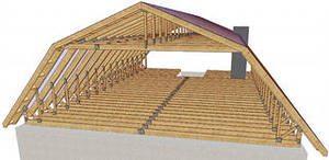 Крыша над баней