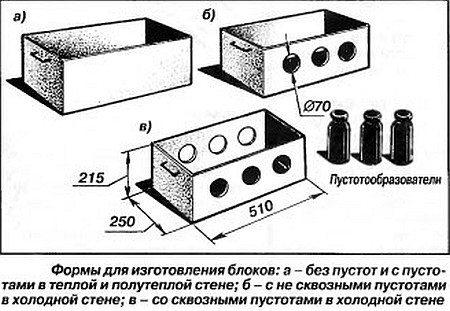 Можно изготовить 3 разновидности форм для блоков.