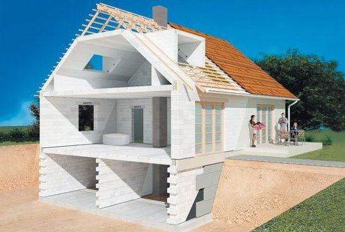 На фото – модель дома одноэтажного пеноблочного дома с мансардой и встроенным гаражом