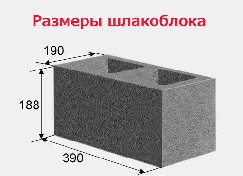 На фото – размеры стандартного блока.