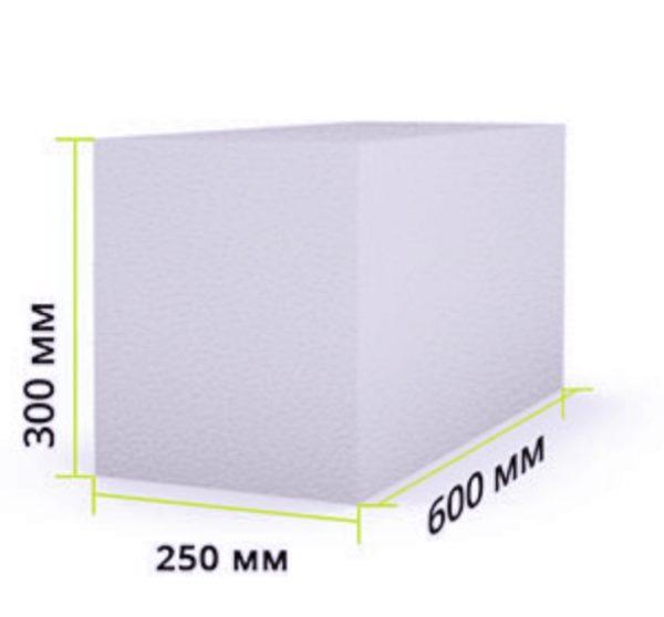 Не используйте для стен блоки толщиной менее 250 мм