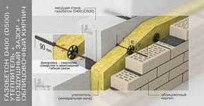 Общая схема наружного утепления пенобетонных стен