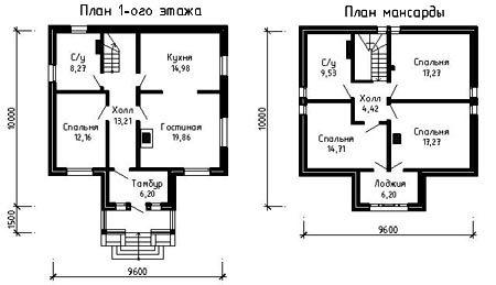 Обустройство первого этажа и мансарды