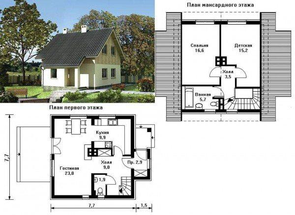 Очень важно правильно указать, что проект 7 на 7 составляется с учетом толщины стен, или же, как на фото, толщина стен добавляется к площади дома