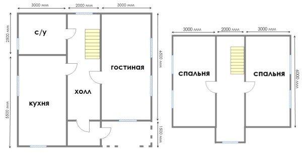 План дома 8х8 с мансардой