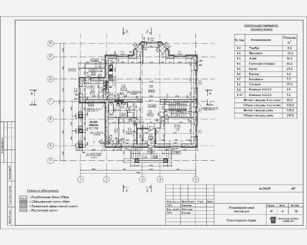 Пример проекта дома с расчетами материалов