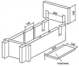 Принцип сборки форм из дерева