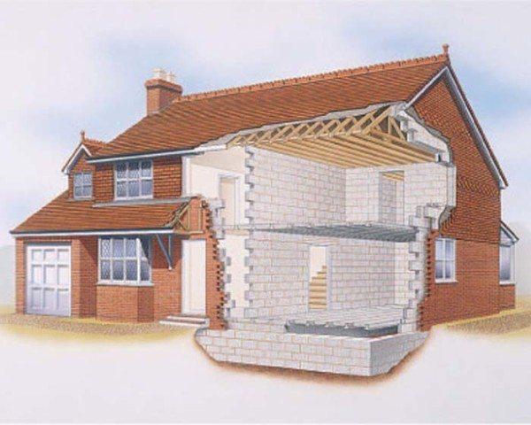 Проект дома с несущими пенобетонными стенами и кирпичной облицовкой
