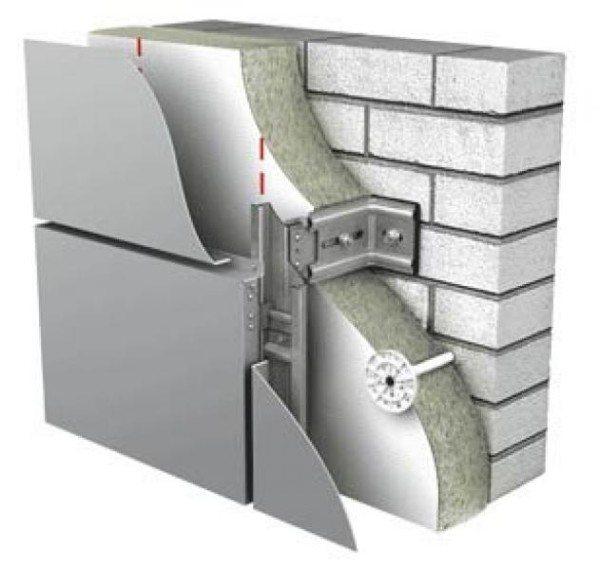 Процесс наружного утепления стен дома