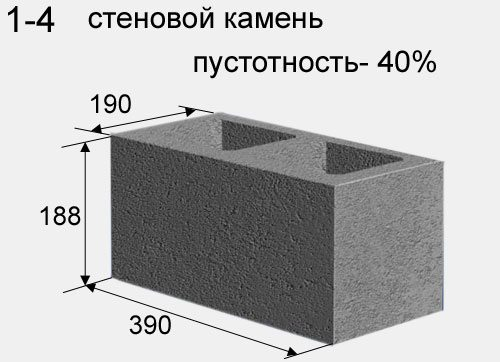 Размер изделия