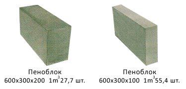 Размеры продукта очень сильно влияют на затраты, связанные с использованием его в качестве строительного материала