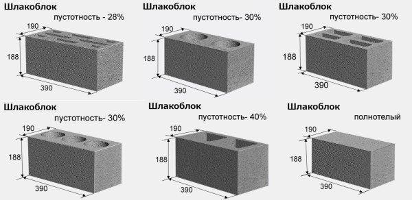 Разновидности шлакоблоков с указанием пустотелости и размеров