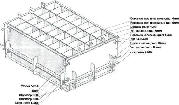 Схема многоместной металлической формы для изготовления блоков