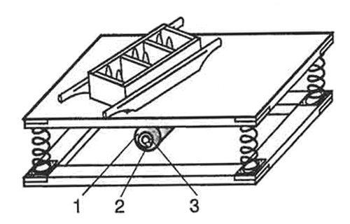 Схема самодельного стола-вибратора: 1-двигатель; 2-груз балансирующий; 3-шкив.