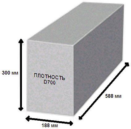 Стандартные размеры пенобетона