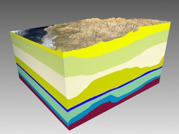 Цель исследований – выяснить состав грунта.