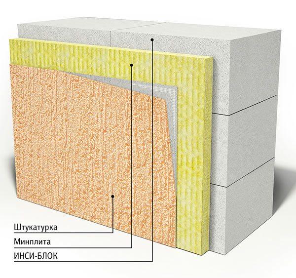 Утепление части стены изготовленной из материала на основе газобетона