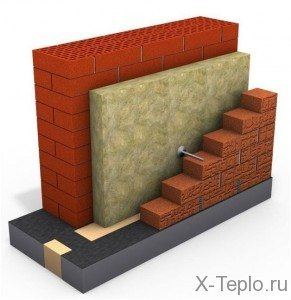 Утепление стены при помощи облицовочного кирпича и минеральной ваты
