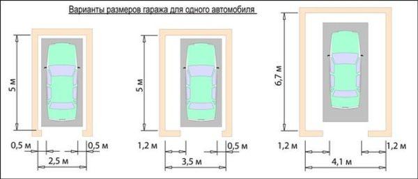 Варианты размеров гаража