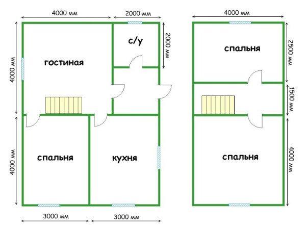 Вот так выглядит планировка дома из пеноблоков 6х8