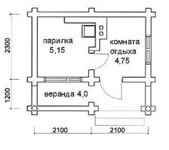 Все необходимые для расчетов размеры имеются в проекте бани