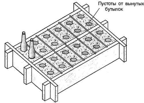 Эскиз формы заполненной раствором
