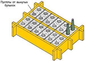 Форма для блоков с пустотами из бутылок