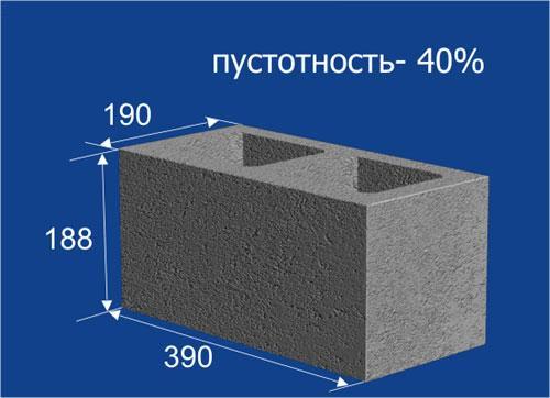 Формы для керамзитовых блоков
