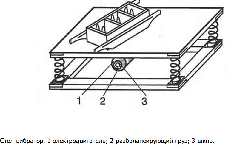 Как сделать вибростол своими руками для блоков