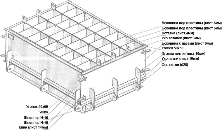 Инструкция по изготовлению пеноблоков из опилок